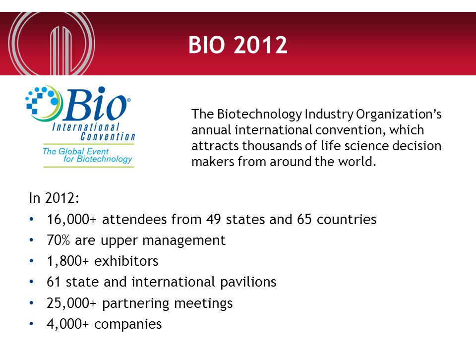 BIO 2012 In 2012: 16,000+ attendees from 49 states and 65 countries 70% are upper management 1,800+ exhibitors 61 state and international pavilions 25