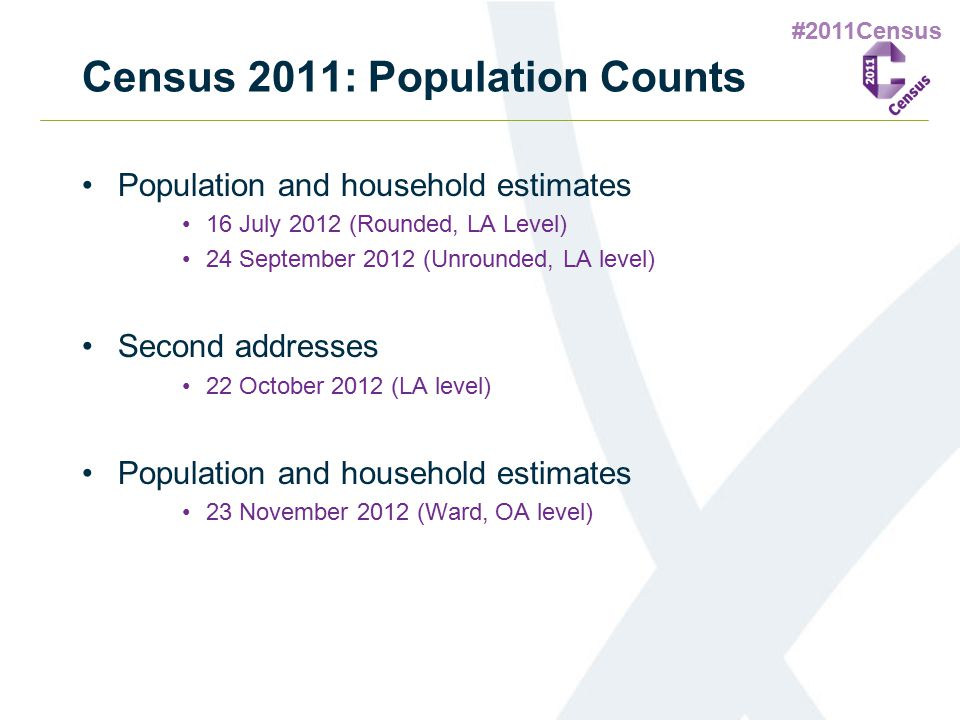 #2011Census Census 2011: Population Counts Population and household estimates 16 July 2012 (Rounded, LA Level) 24 September 2012 (Unrounded, LA level)