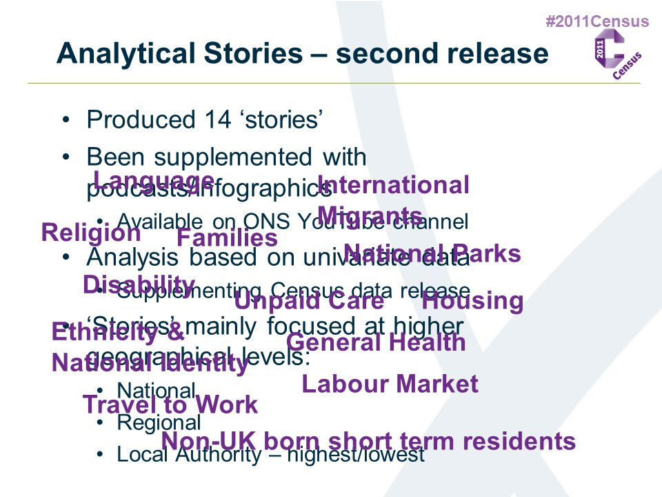 #2011Census Analytical Stories – second release Produced 14 'stories' Been supplemented with podcasts/infographics Available on ONS YouTube channel An