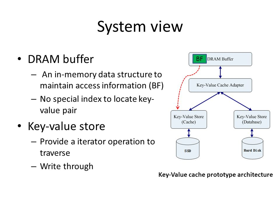 System view DRAM buffer – An in-memory data structure to maintain access information (BF) – No special index to locate key- value pair Key-value store – Provide a iterator operation to traverse – Write through Key-Value cache prototype architecture BF