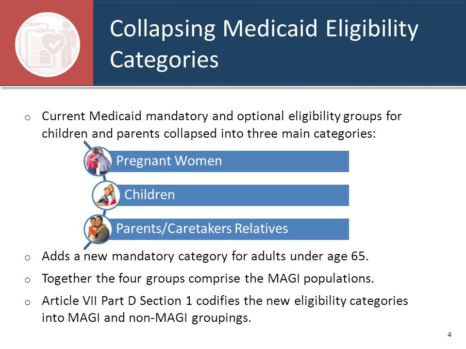 Collapsing Medicaid Eligibility Categories o Current Medicaid mandatory and optional eligibility groups for children and parents collapsed into three