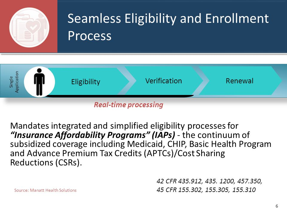 42 CFR 435.912, 435. 1200, 457.350, 45 CFR 155.302, 155.305, 155.310 6 Eligibility Single Application Real-time processing VerificationRenewal Seamles