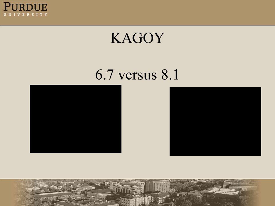 KAGOY 6.7 versus 8.1