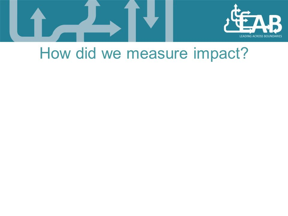 How did we measure impact?