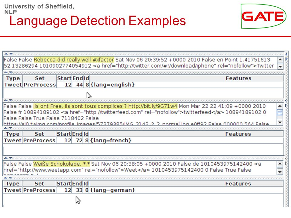 University of Sheffield, NLP Language Detection Examples