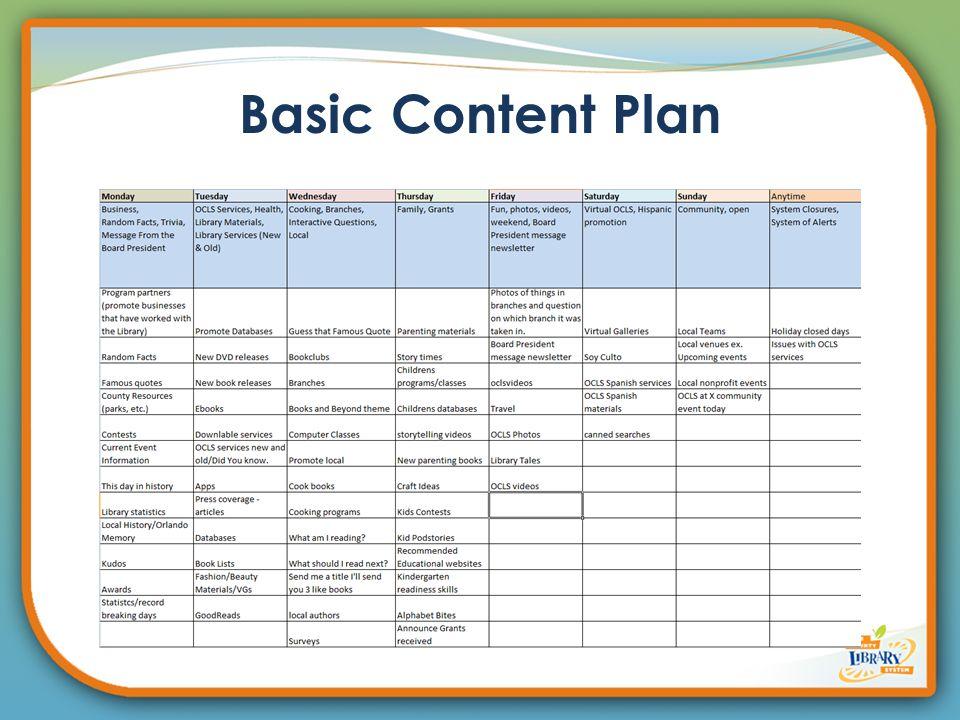 Basic Content Plan