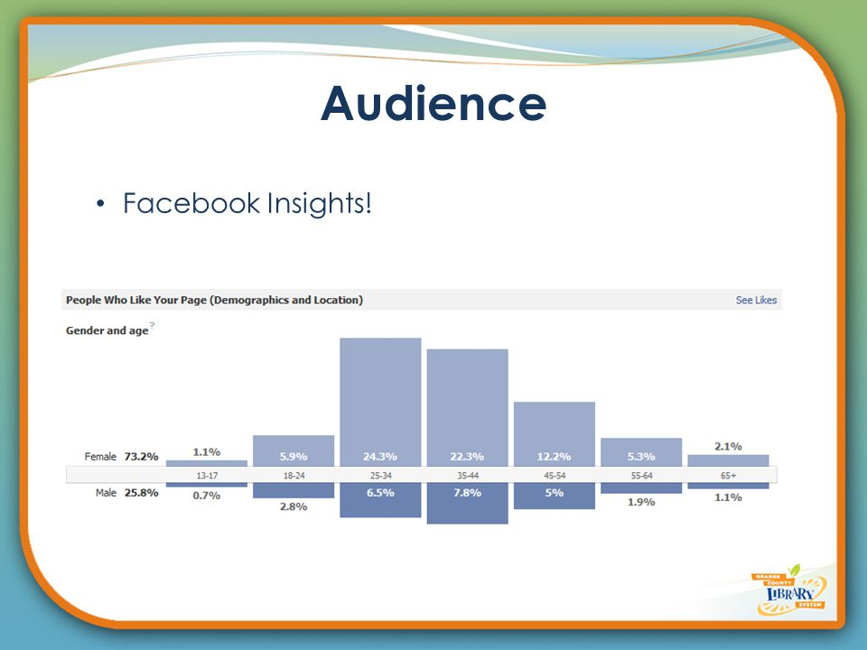 Strategic Goals for Social Media I.Strategic Goal: Enhance Facebook Timeline Page.