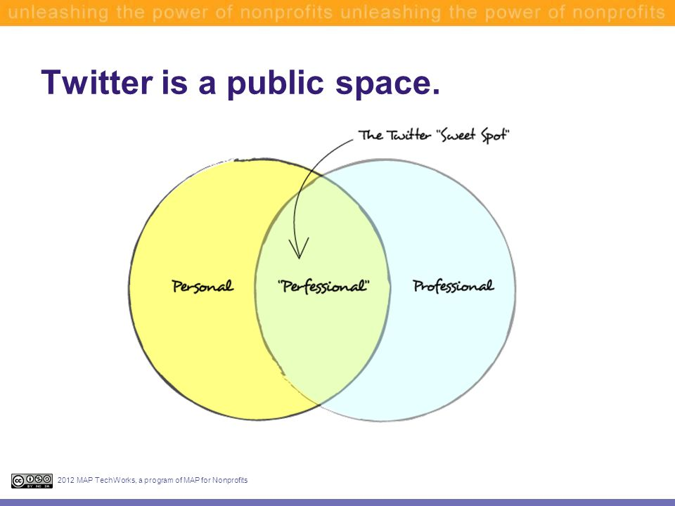 Twitter is a public space. 2012 MAP TechWorks, a program of MAP for Nonprofits