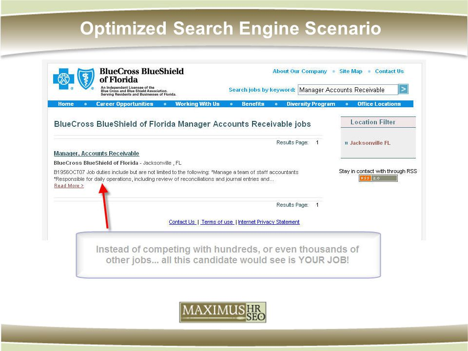 Solidify Your Employment Brand On The Internet How does it Work