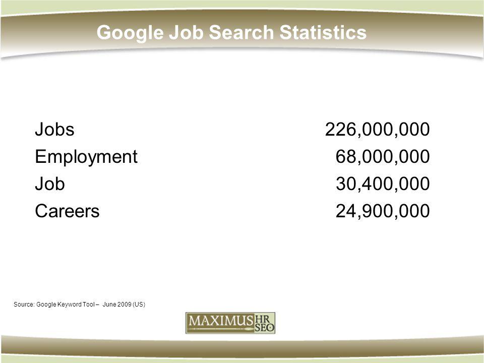Google Job Search Statistics Jobs226,000,000 Employment 68,000,000 Job 30,400,000 Careers 24,900,000 Source: Google Keyword Tool – June 2009 (US)