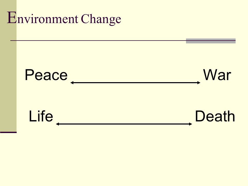 E nvironment Change PeaceWar LifeDeath