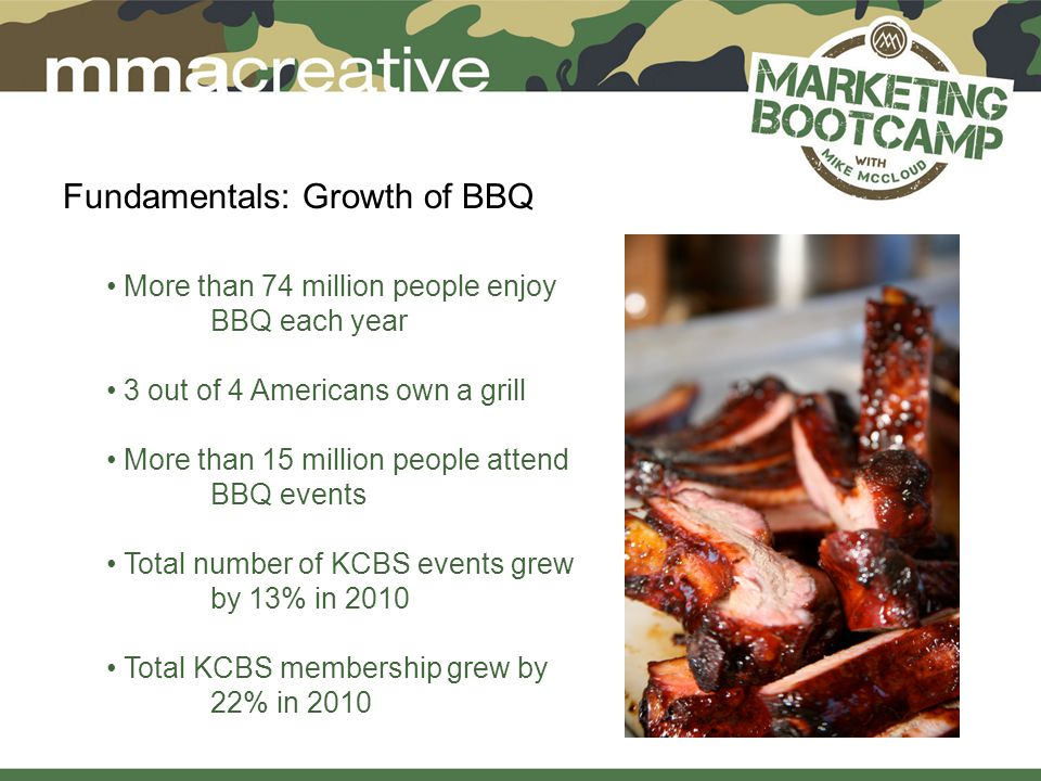 Fundamentals: Growth of BBQ More than 74 million people enjoy BBQ each year 3 out of 4 Americans own a grill More than 15 million people attend BBQ events Total number of KCBS events grew by 13% in 2010 Total KCBS membership grew by 22% in 2010