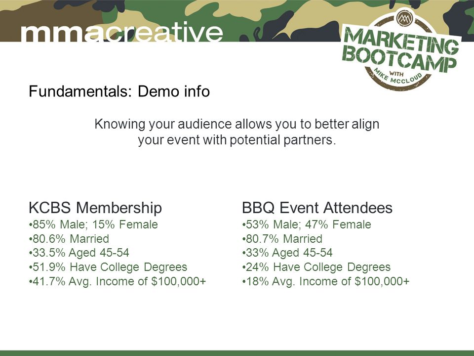 Partner assurance: Post-Event Recaps Attendance Numbers Distribution of marketing materials How Many Food Samples Given Out Media Engagement Product Demonstrations Media Impressions: Online/Traditional/Social Event Highlights & COE's Remember: Show Partners The Value of Their Investment!