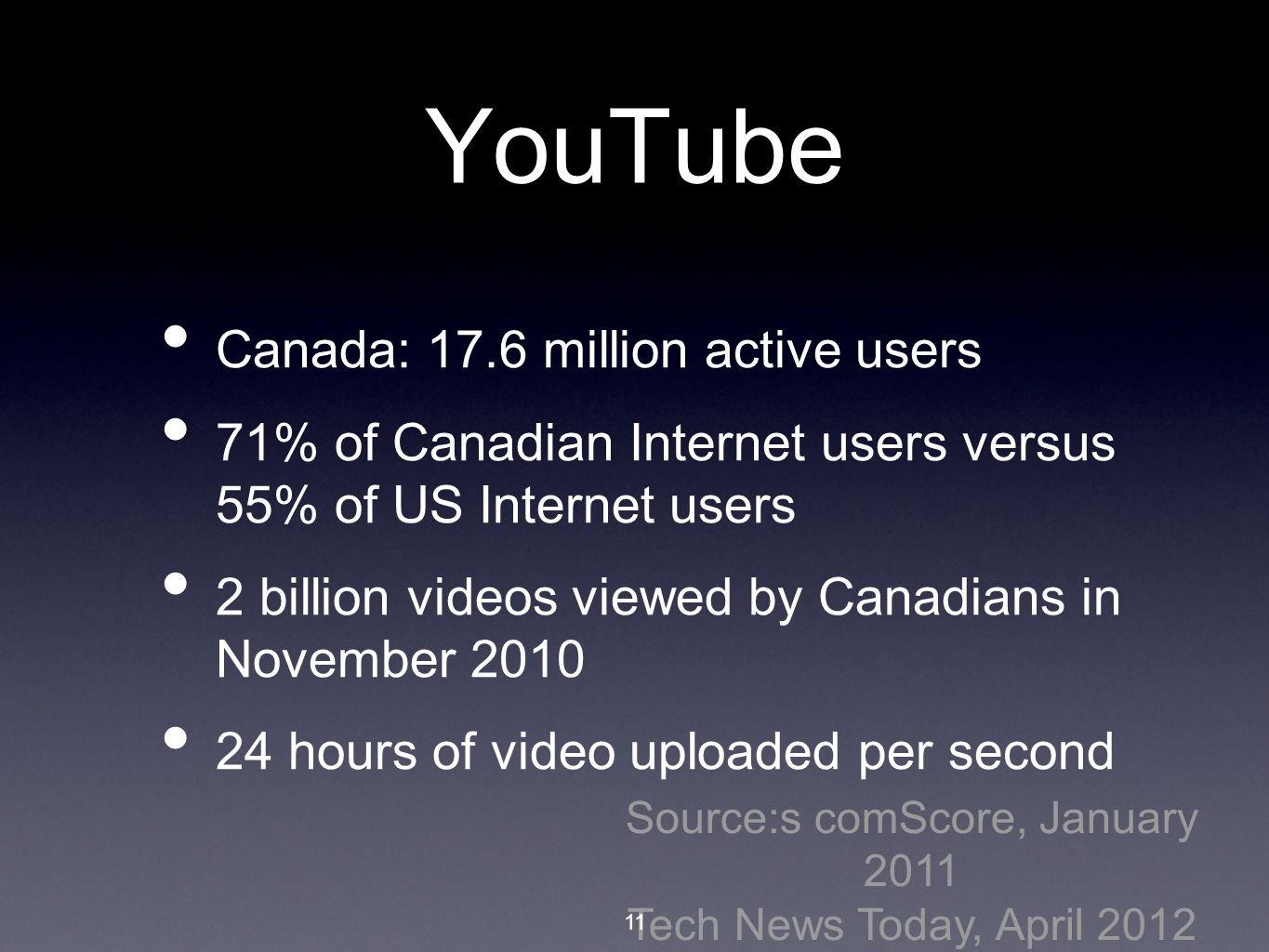 YouTube Canada: 17.6 million active users 71% of Canadian Internet users versus 55% of US Internet users 2 billion videos viewed by Canadians in Novem
