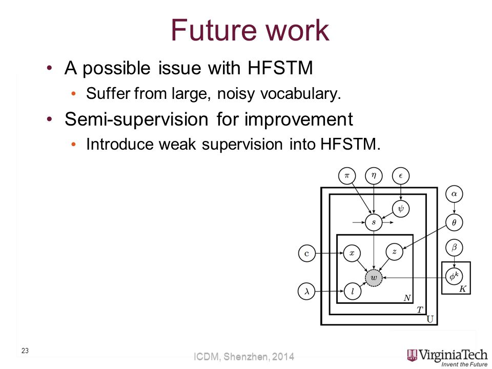 ICDM, Shenzhen, 2014 Future work A possible issue with HFSTM Suffer from large, noisy vocabulary.