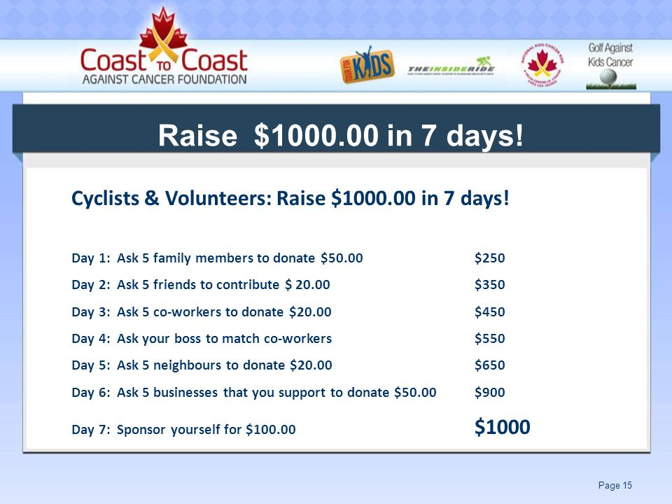 Raise $1000.00 in 7 days. Cyclists & Volunteers: Raise $1000.00 in 7 days.