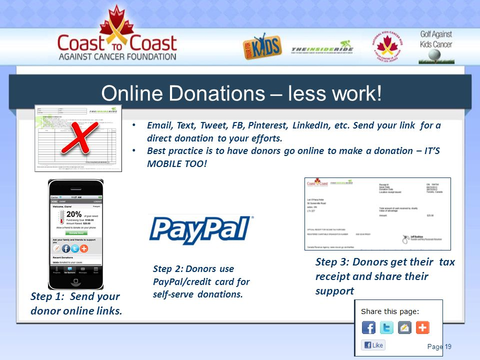 Online Donations – less work. Step 2: Donors use PayPal/credit card for self-serve donations.