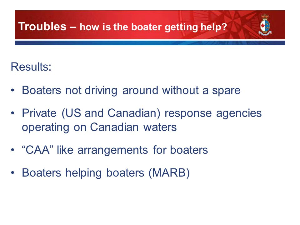 Results: Boaters not driving around without a spare Private (US and Canadian) response agencies operating on Canadian waters CAA like arrangements for boaters Boaters helping boaters (MARB) Troubles – how is the boater getting help