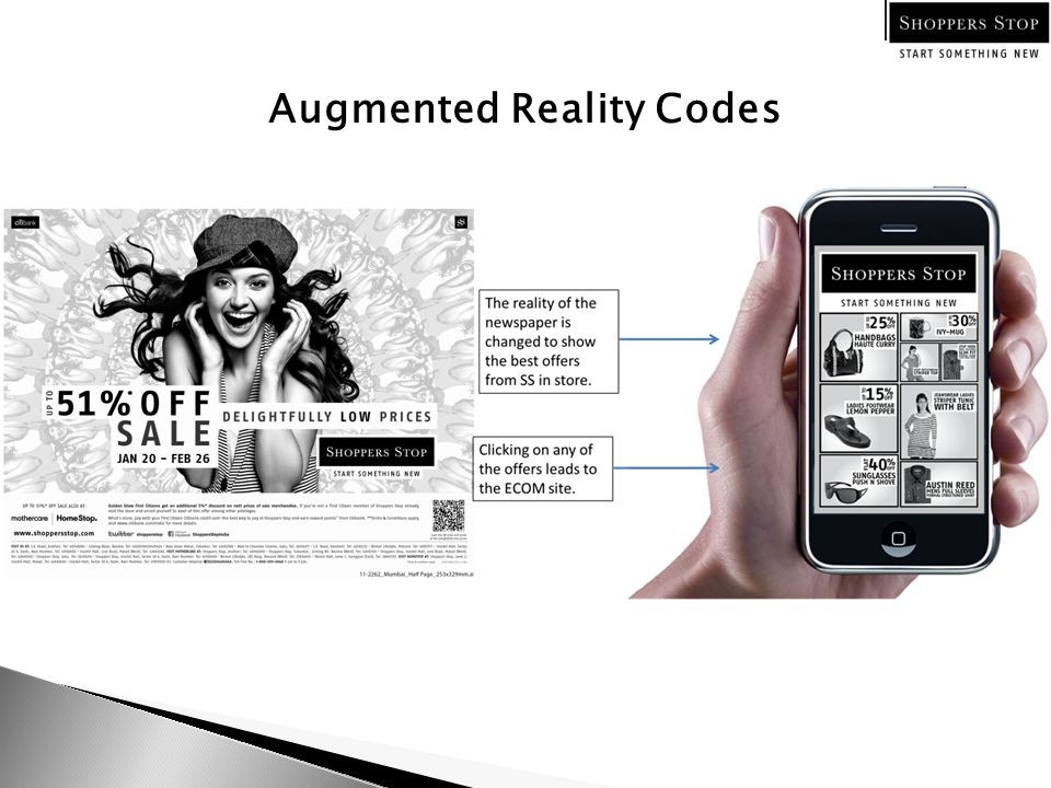 Augmented Reality Codes