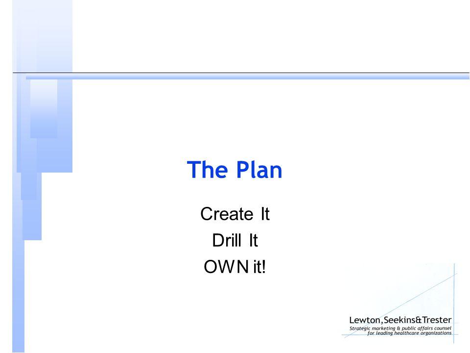 The Plan Create It Drill It OWN it!