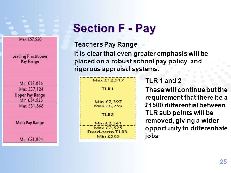 25 Teachers Pay Range It is clear that even greater emphasis will be placed on a robust school pay policy and rigorous appraisal systems. Section F -