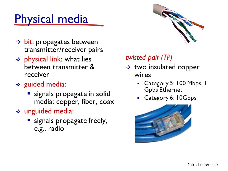 Introduction Physical media  bit: propagates between transmitter/receiver pairs  physical link: what lies between transmitter & receiver  guided media:  signals propagate in solid media: copper, fiber, coax  unguided media:  signals propagate freely, e.g., radio twisted pair (TP)  two insulated copper wires  Category 5: 100 Mbps, 1 Gpbs Ethernet  Category 6: 10Gbps 1-20