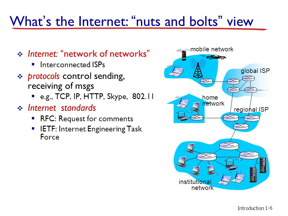 Introduction  Internet: network of networks  Interconnected ISPs  protocols control sending, receiving of msgs  e.g., TCP, IP, HTTP, Skype, 802.11  Internet standards  RFC: Request for comments  IETF: Internet Engineering Task Force What's the Internet: nuts and bolts view mobile network global ISP regional ISP home network institutional network 1-6