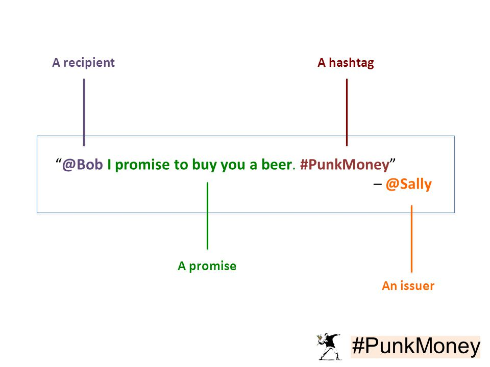 "#PunkMoney ""@Bob I promise to buy you a beer. #PunkMoney"" – @Sally A recipient A promise A hashtag An issuer"