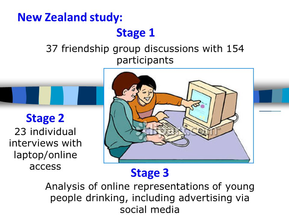 Stage 2 23 individual interviews with laptop/online access New Zealand study: Stage 1 37 friendship group discussions with 154 participants Stage 3 An