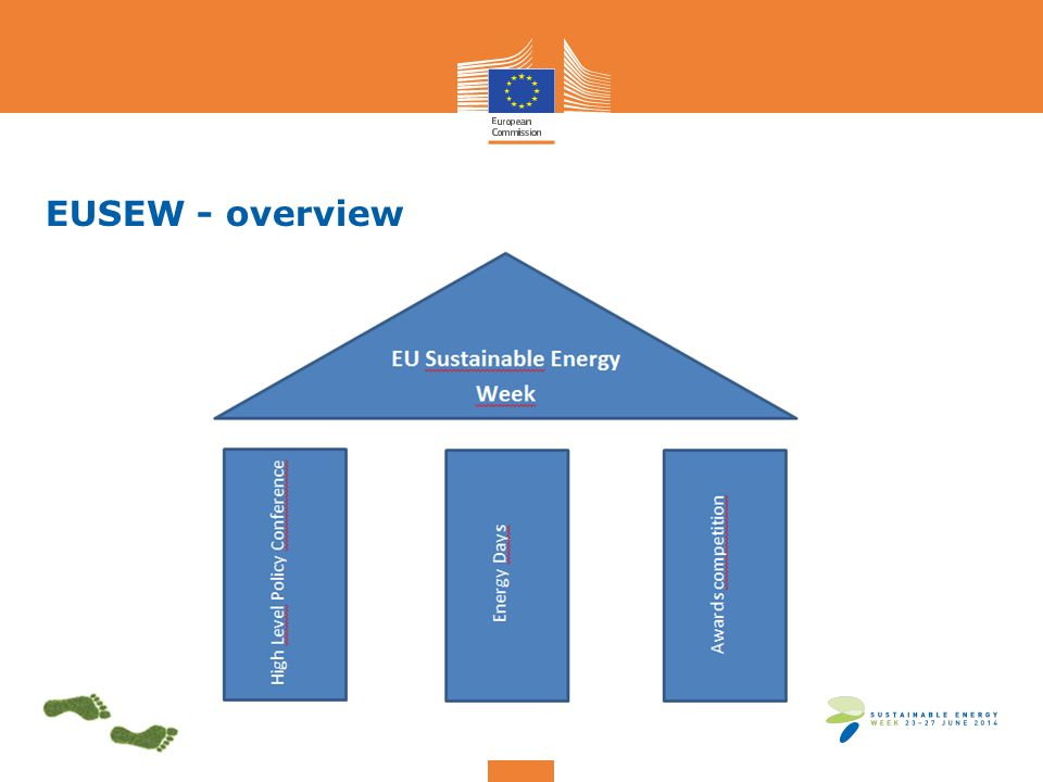 EUSEW - overview