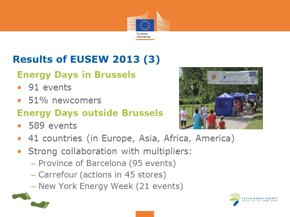 Results of EUSEW 2013 (3) Energy Days in Brussels 91 events 51% newcomers Energy Days outside Brussels 589 events 41 countries (in Europe, Asia, Africa, America) Strong collaboration with multipliers: – Province of Barcelona (95 events) – Carrefour (actions in 45 stores) – New York Energy Week (21 events)