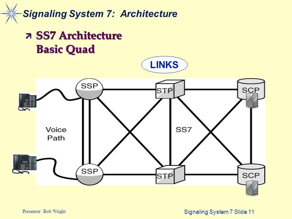 Signaling System 7 Slide 11 Presenter: Bob Wright Signaling System 7: Architecture ä SS7 Architecture Basic Quad LINKS