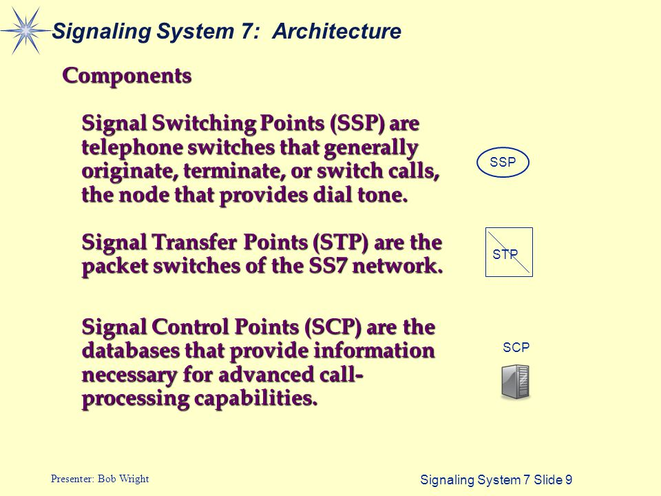 Signaling System 7 Slide 9 Presenter: Bob Wright Signaling System 7: Architecture Components Components Signal Switching Points (SSP) are telephone sw