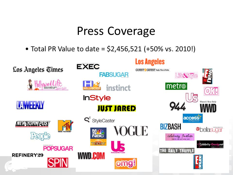 Total PR Value to date = $2,456,521 (+50% vs. 2010!) Press Coverage