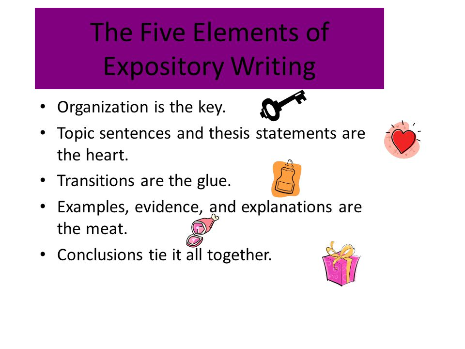 The Five Elements of Expository Writing Organization is the key.