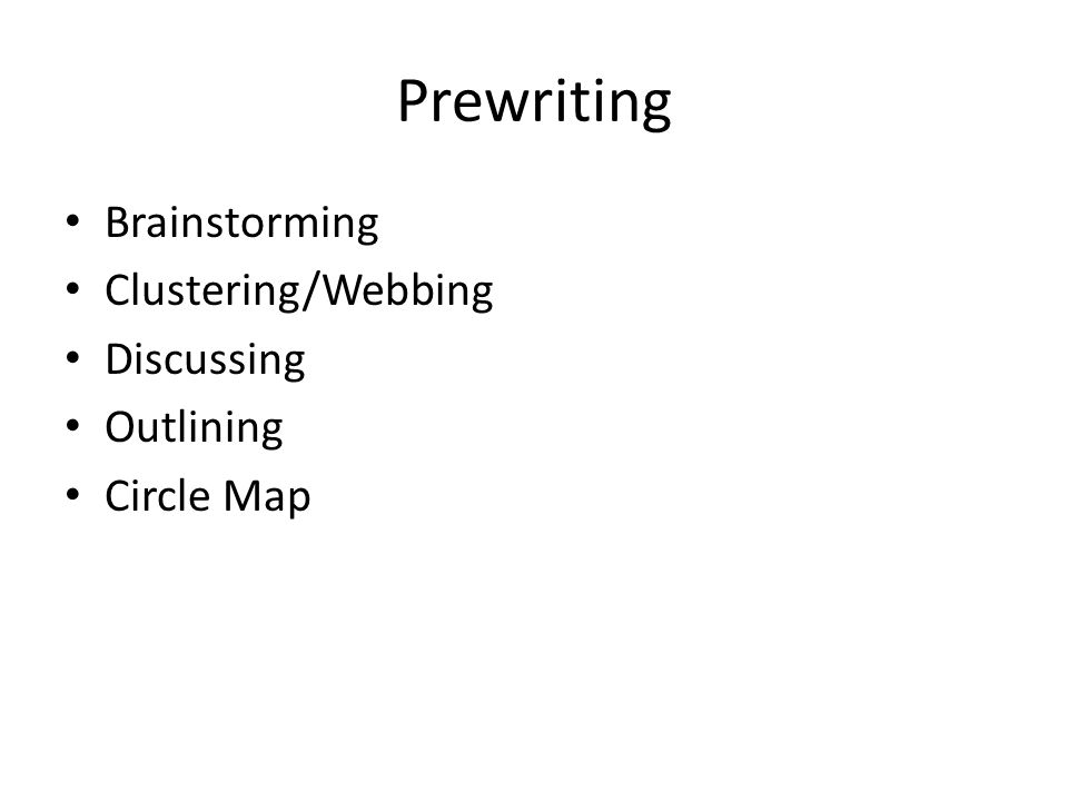 Prewriting Brainstorming Clustering/Webbing Discussing Outlining Circle Map