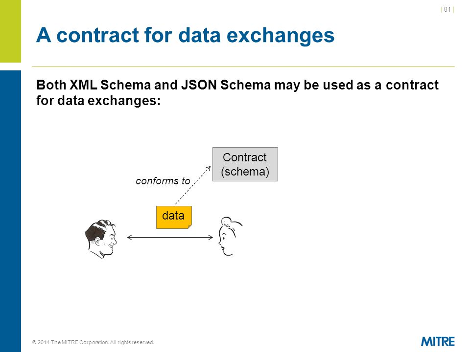 | 81 | © 2014 The MITRE Corporation. All rights reserved. A contract for data exchanges Both XML Schema and JSON Schema may be used as a contract for