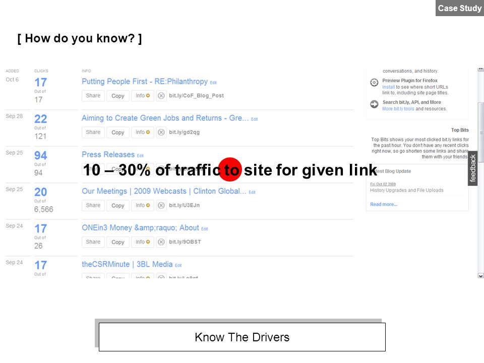 Case Study [ How do you know? ] Know The Drivers 10 – 30% of traffic to site for given link