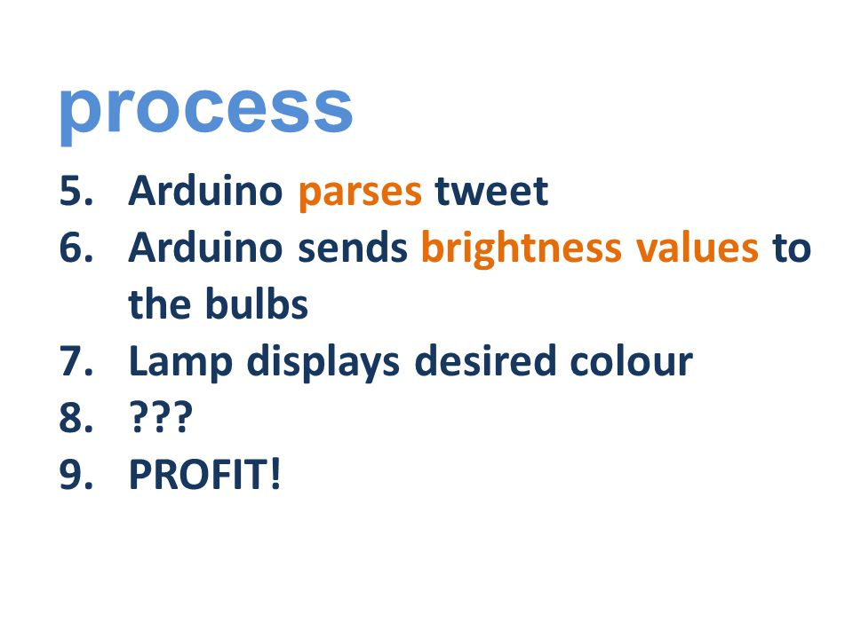 process 5.Arduino parses tweet 6.Arduino sends brightness values to the bulbs 7.Lamp displays desired colour 8.??.