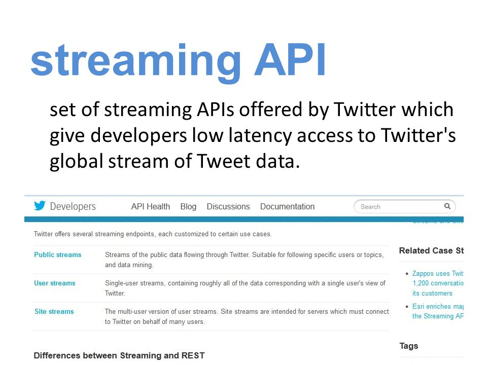 streaming API set of streaming APIs offered by Twitter which give developers low latency access to Twitter s global stream of Tweet data.