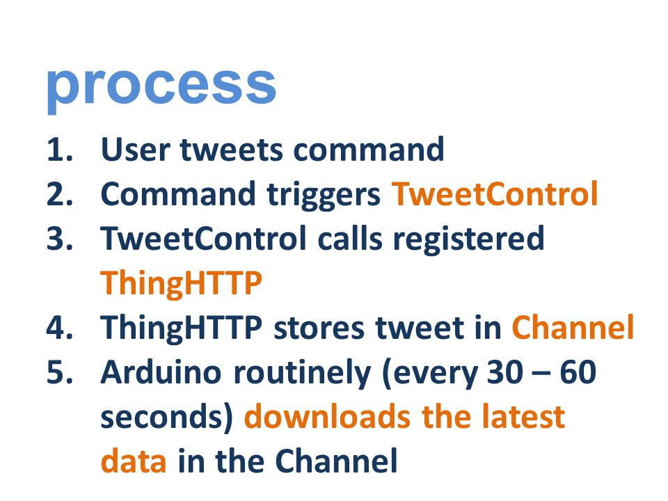 process 1.User tweets command 2.Command triggers TweetControl 3.TweetControl calls registered ThingHTTP 4.ThingHTTP stores tweet in Channel 5.Arduino routinely (every 30 – 60 seconds) downloads the latest data in the Channel