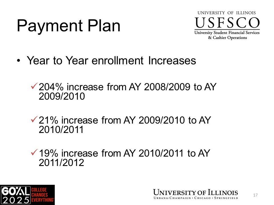 Payment Plan Year to Year enrollment Increases 204% increase from AY 2008/2009 to AY 2009/2010 21% increase from AY 2009/2010 to AY 2010/2011 19% increase from AY 2010/2011 to AY 2011/2012 USFSCO 17