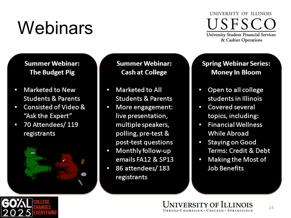 Webinars Summer Webinar: The Budget Pig Marketed to New Students & Parents Consisted of Video & Ask the Expert 70 Attendees/ 119 registrants Summer Webinar: The Budget Pig Marketed to New Students & Parents Consisted of Video & Ask the Expert 70 Attendees/ 119 registrants Summer Webinar: Cash at College Marketed to All Students & Parents More engagement: live presentation, multiple speakers, polling, pre-test & post-test questions Monthly follow-up emails FA12 & SP13 86 attendees/ 183 registrants Summer Webinar: Cash at College Marketed to All Students & Parents More engagement: live presentation, multiple speakers, polling, pre-test & post-test questions Monthly follow-up emails FA12 & SP13 86 attendees/ 183 registrants Spring Webinar Series: Money In Bloom Open to all college students in Illinois Covered several topics, including: Financial Wellness While Abroad Staying on Good Terms: Credit & Debt Making the Most of Job Benefits Spring Webinar Series: Money In Bloom Open to all college students in Illinois Covered several topics, including: Financial Wellness While Abroad Staying on Good Terms: Credit & Debt Making the Most of Job Benefits 24