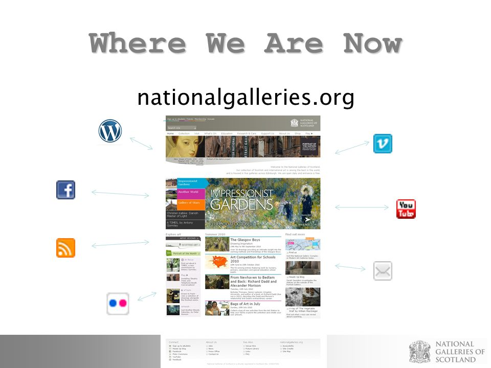 Where We Are Now nationalgalleries.org