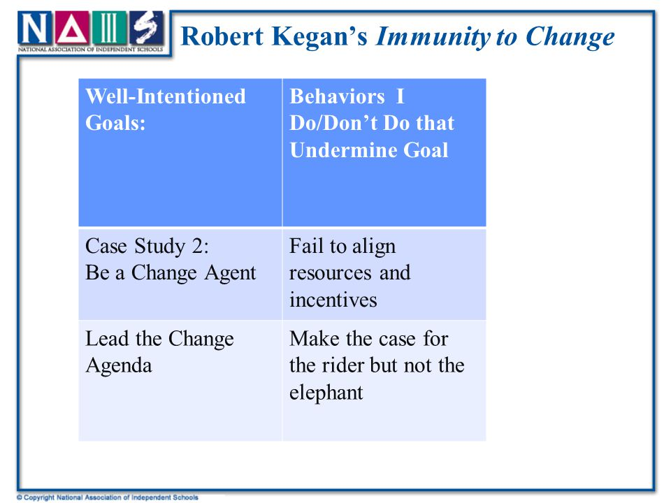 Robert Kegan's Immunity to Change Well-Intentioned Goals: Behaviors I Do/Don't Do that Undermine Goal Case Study 2: Be a Change Agent Fail to align resources and incentives Lead the Change Agenda Make the case for the rider but not the elephant