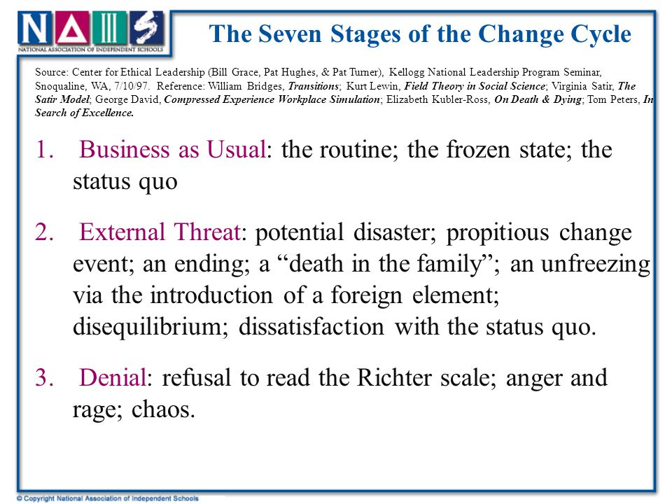 The Seven Stages of the Change Cycle Source: Center for Ethical Leadership (Bill Grace, Pat Hughes, & Pat Turner), Kellogg National Leadership Program Seminar, Snoqualine, WA, 7/10/97.