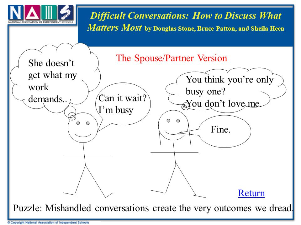 Title Difficult Conversations: How to Discuss What Matters Most by Douglas Stone, Bruce Patton, and Sheila Heen.