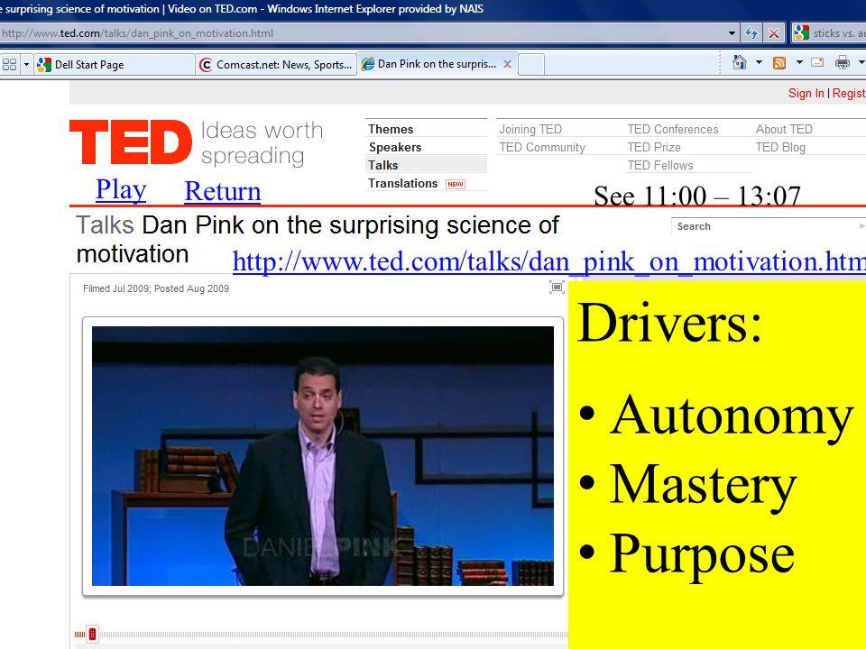http://www.ted.com/talks/dan_pink_on_motivation.html See 11:00 – 13:07 Play Return Drivers: Autonomy Mastery Purpose