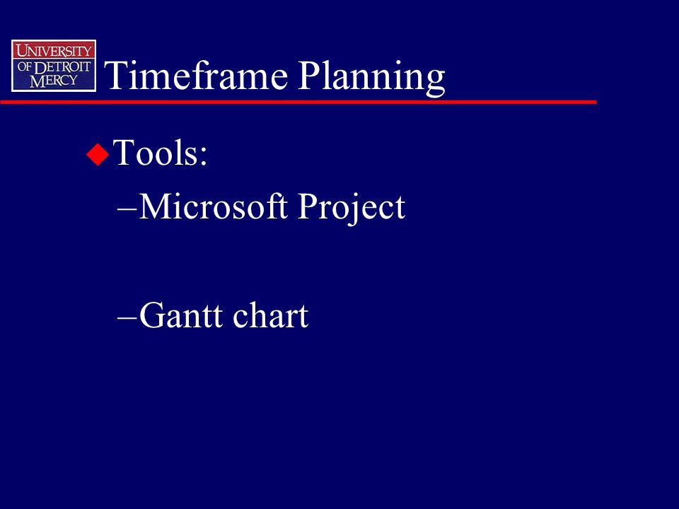 Timeframe Planning u Tools: –Microsoft Project –Gantt chart