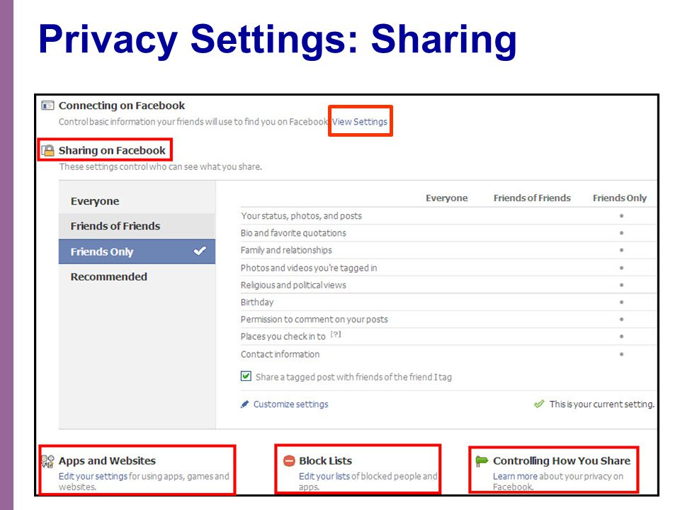 Privacy Settings: Sharing